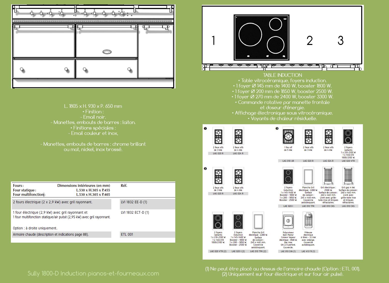Sully 1800 D Induction configurations possibles - pianos-et-fourneaux.com le spécialiste des pianos de cuisine et fourneaux de cuisson Lacanche