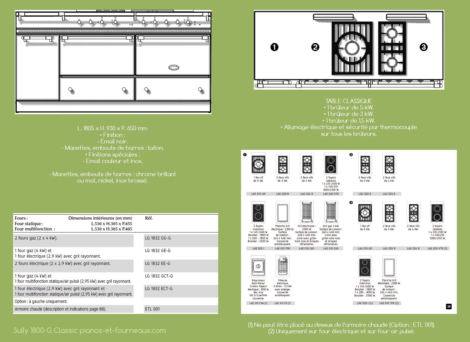 Sully 1800 G Classique configurations possibles - pianos-et-fourneaux.com le spécialiste des pianos de cuisine et fourneaux de cuisson Lacanche