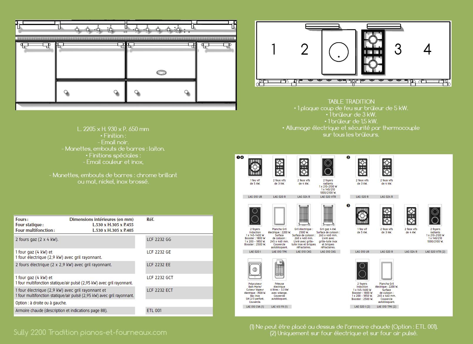 Sully 2200 Tradition configurations possibles - pianos-et-fourneaux.com le spécialiste des pianos de cuisine et fourneaux de cuisson Lacanche