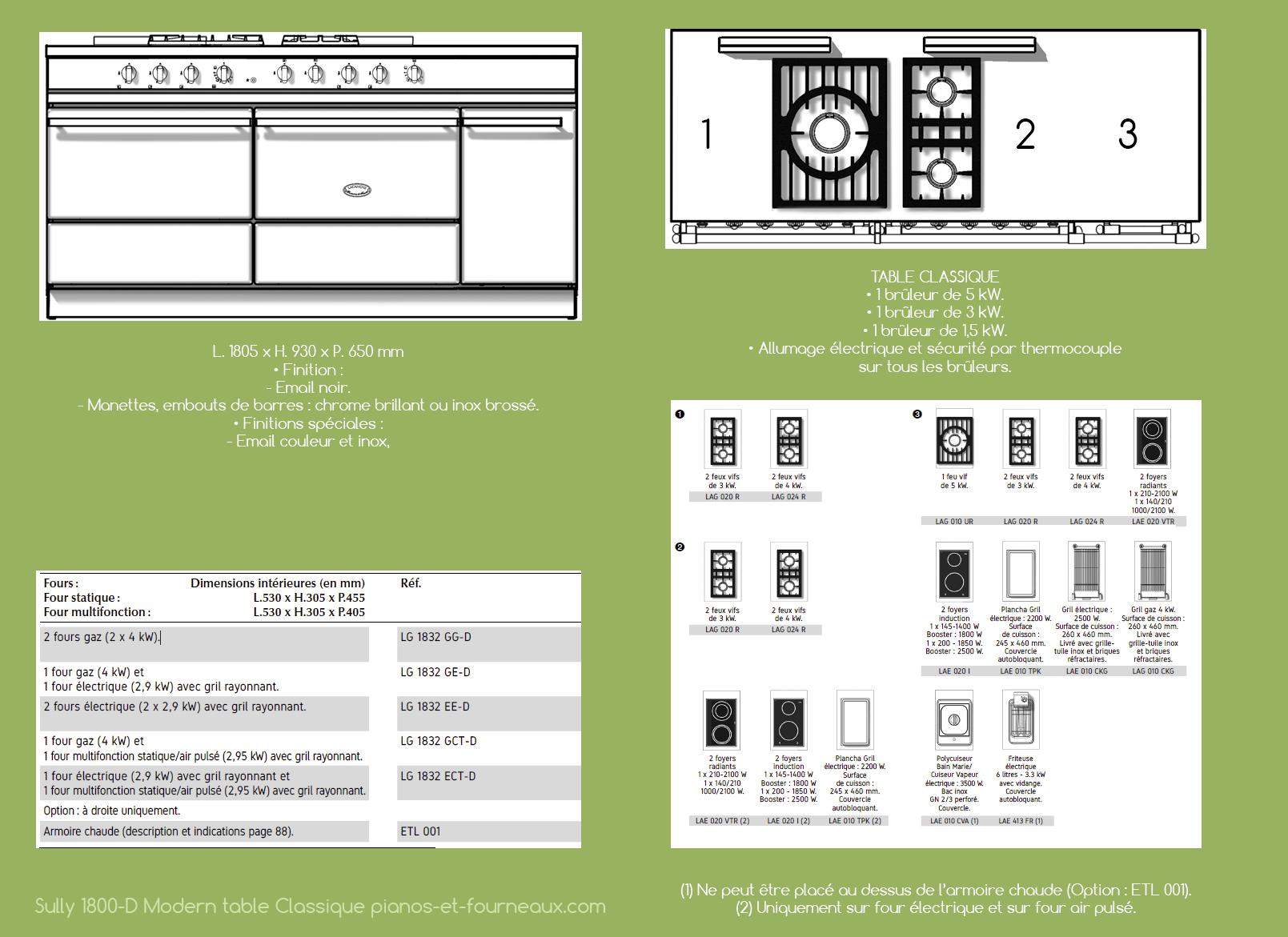 Sully 1800 D Moderne Classique configurations possibles - pianos-et-fourneaux.com le spécialiste des pianos de cuisine et fourneaux de cuisson Lacanche