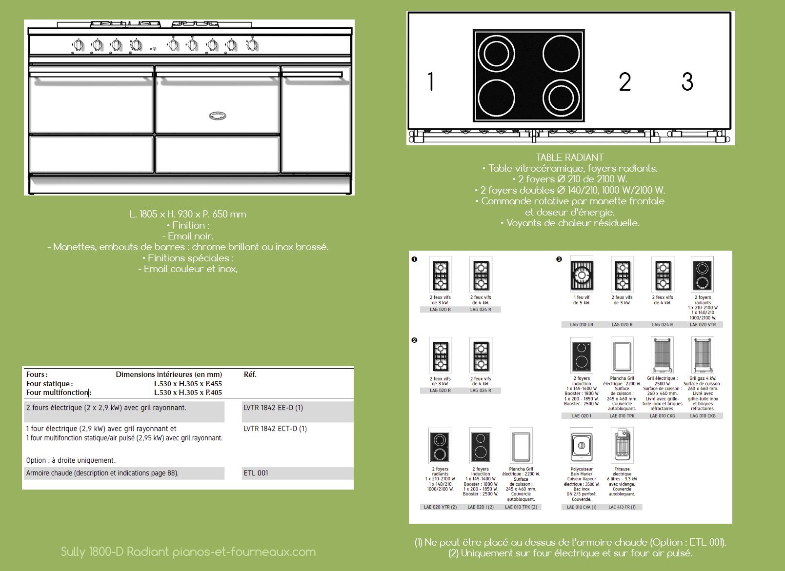 Sully 1800 D Moderne Radiant configurations possibles - pianos-et-fourneaux.com le spécialiste des pianos de cuisine et fourneaux de cuisson Lacanche