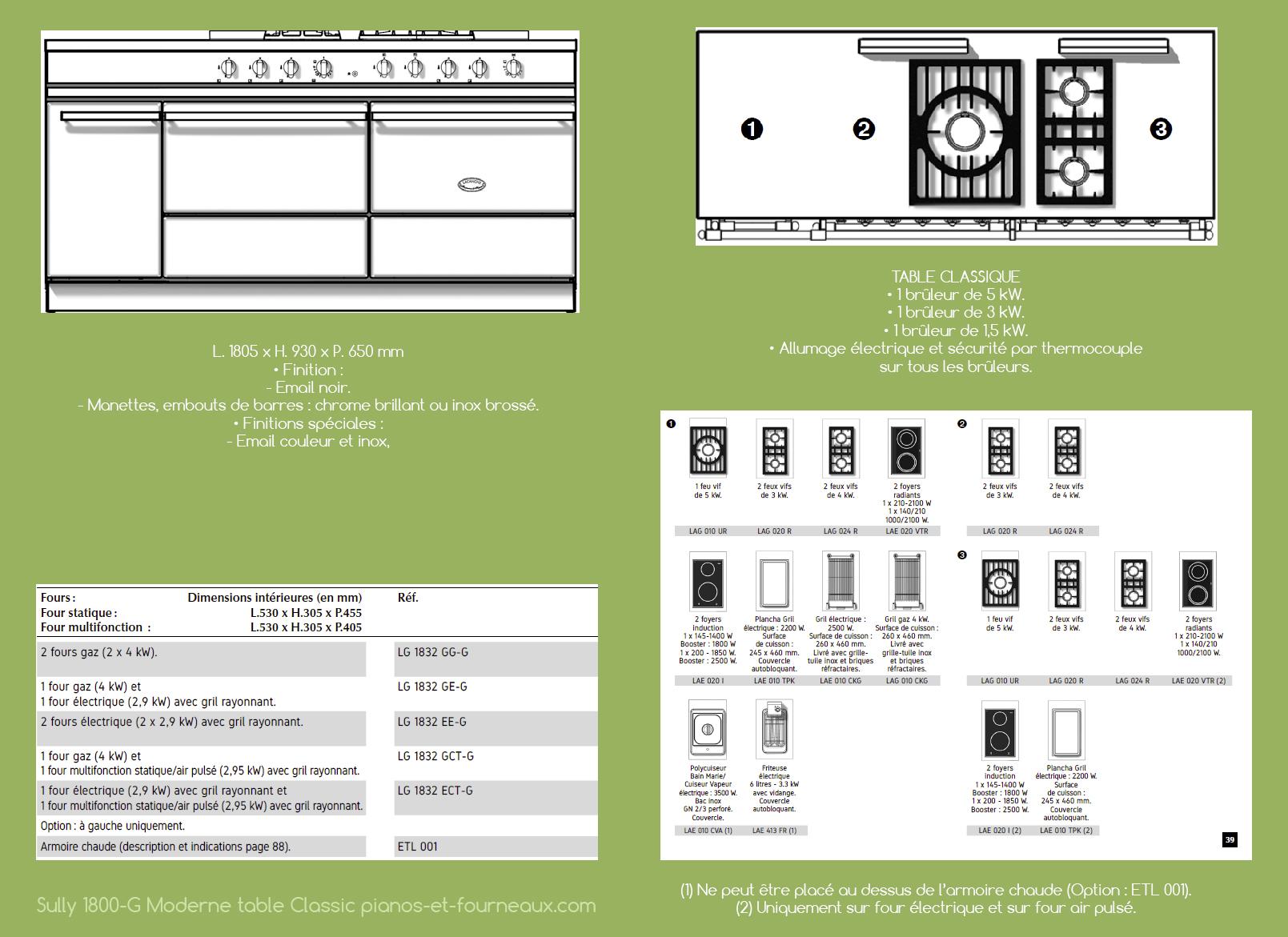 Sully 1800 G Moderne Classique configurations possibles - pianos-et-fourneaux.com le spécialiste des pianos de cuisine et fourneaux de cuisson Lacanche