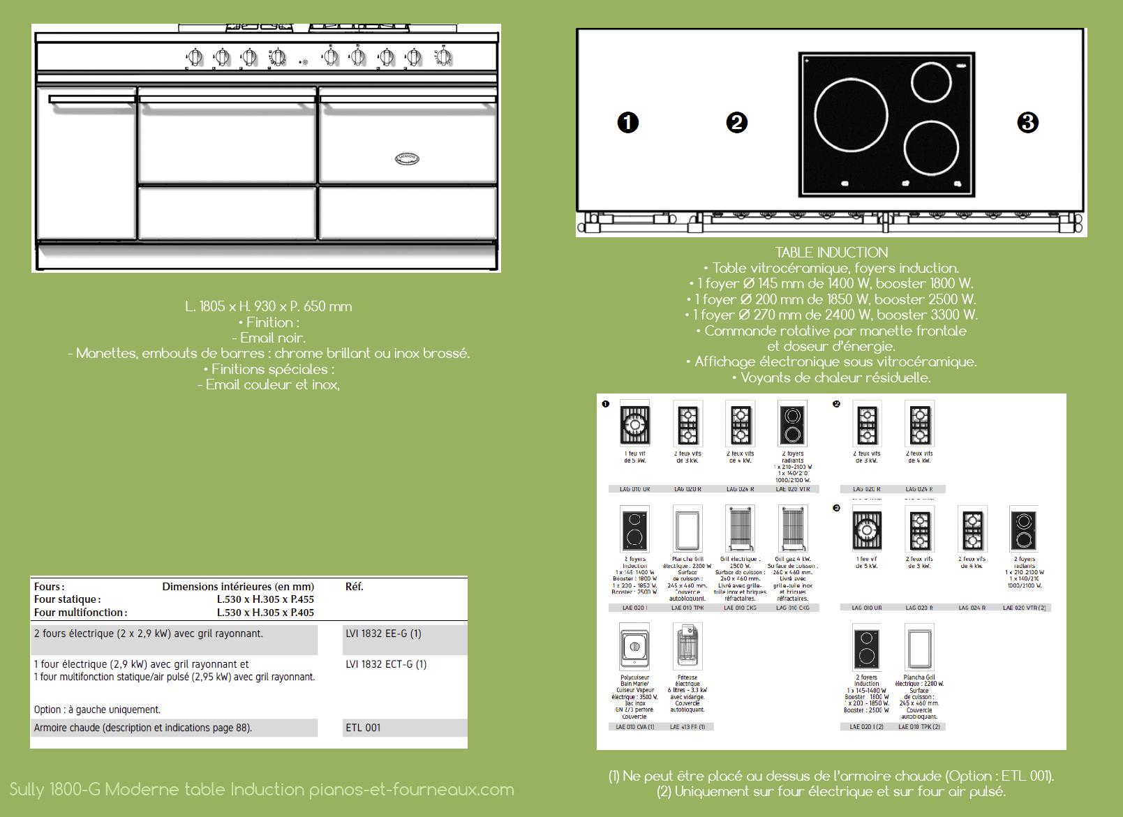 Sully 1800 G Moderne Induction configurations possibles - pianos-et-fourneaux.com le spécialiste des pianos de cuisine et fourneaux de cuisson Lacanche
