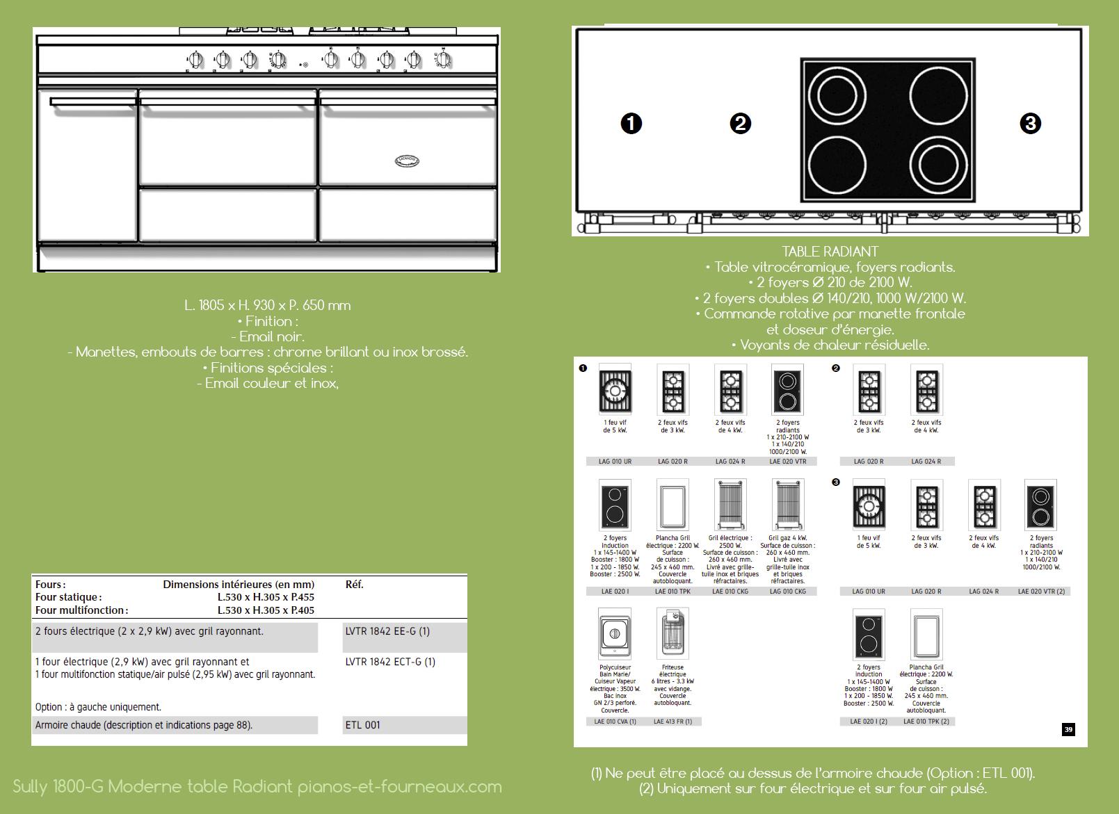 Sully 1800 G Moderne Radiant configurations possibles - pianos-et-fourneaux.com le spécialiste des pianos de cuisine et fourneaux de cuisson Lacanche
