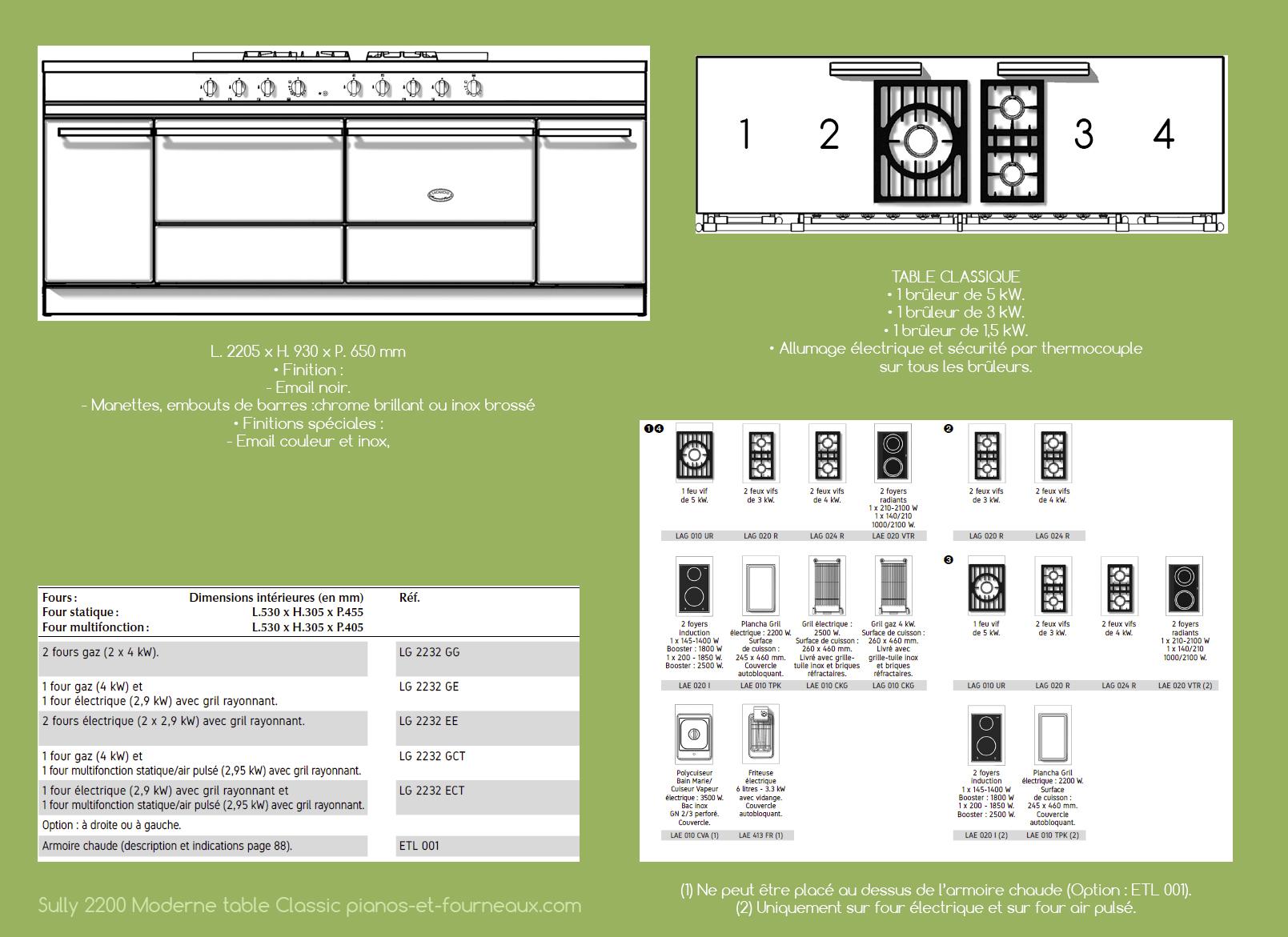 Sully 2200 Moderne table Classique configurations possibles - pianos-et-fourneaux.com le spécialiste des pianos de cuisine et fourneaux de cuisson Lacanche