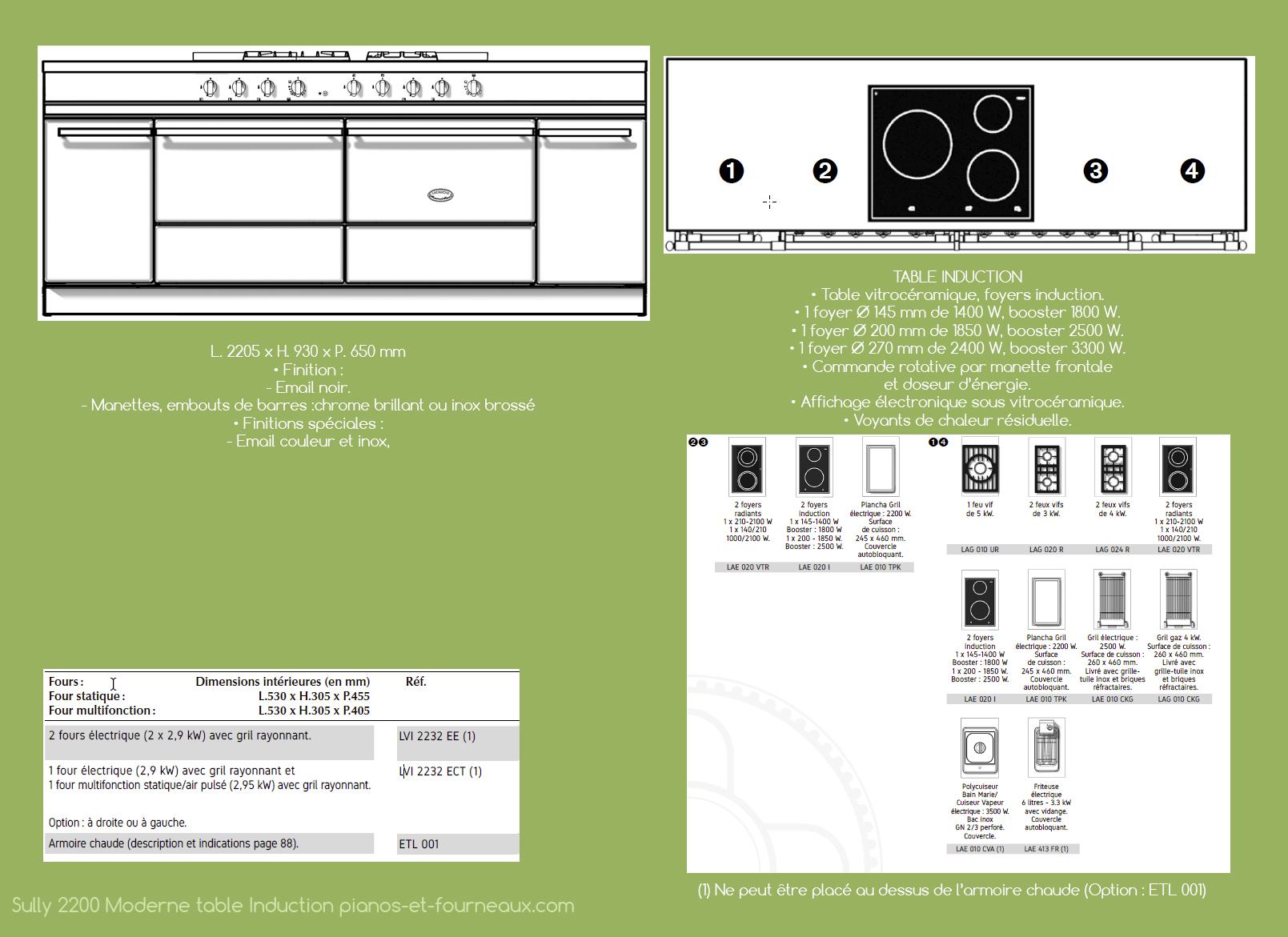 Sully 2200 Moderne table Induction configurations possibles - pianos-et-fourneaux.com le spécialiste des pianos de cuisine et fourneaux de cuisson Lacanche
