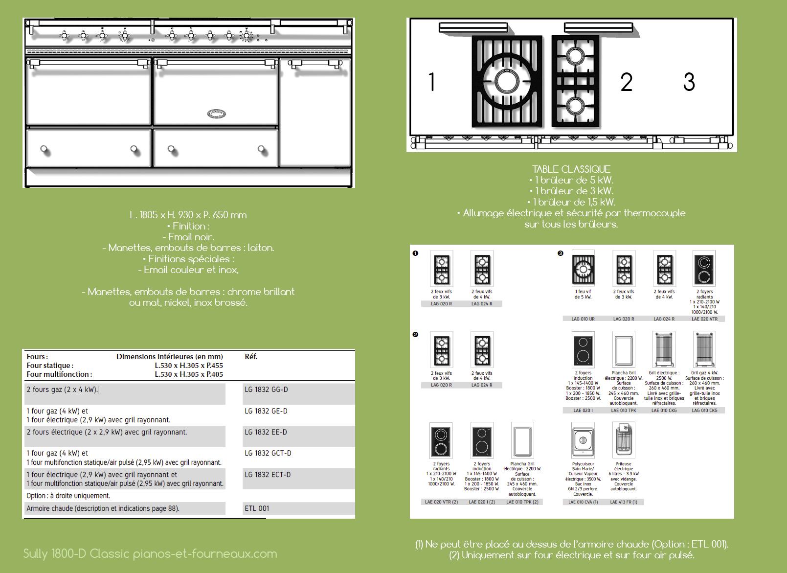 Sully 1800 D Classique configurations possibles - pianos-et-fourneaux.com le spécialiste des pianos de cuisine et fourneaux de cuisson Lacanche