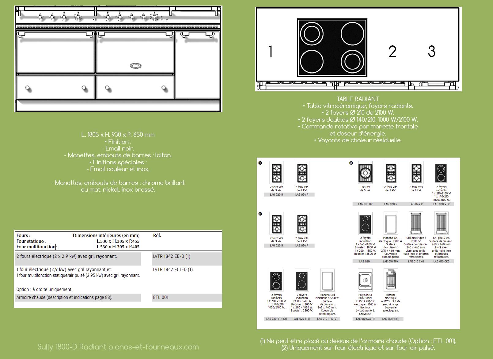Sully 1800 D Radiant configurations possibles - pianos-et-fourneaux.com le spécialiste des pianos de cuisine et fourneaux de cuisson Lacanche