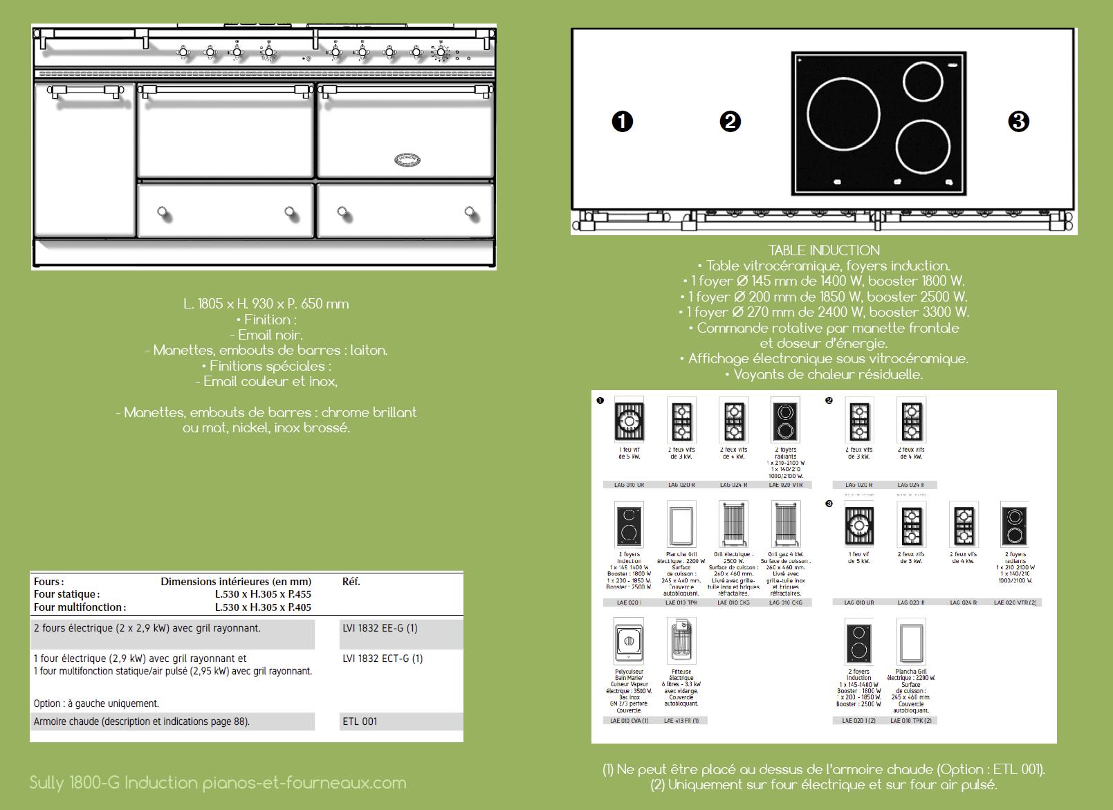 Sully 1800 G Induction configurations possibles - pianos-et-fourneaux.com le spécialiste des pianos de cuisine et fourneaux de cuisson Lacanche