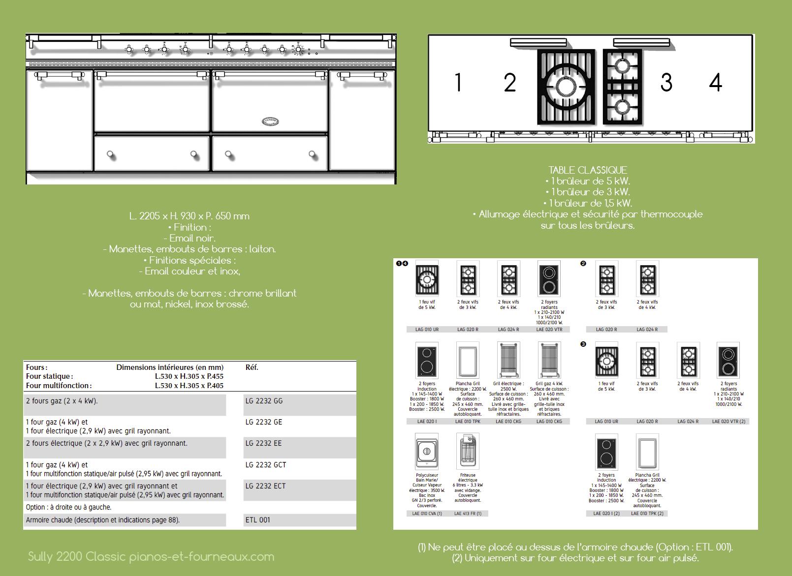 Sully 2200 Classique configurations possibles - pianos-et-fourneaux.com le spécialiste des pianos de cuisine et fourneaux de cuisson Lacanche