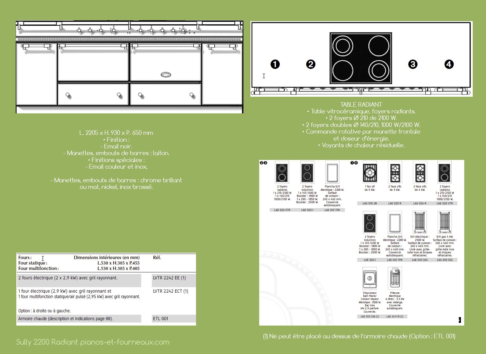 Sully 2200 Radiant configurations possibles - pianos-et-fourneaux.com le spécialiste des pianos de cuisine et fourneaux de cuisson Lacanche